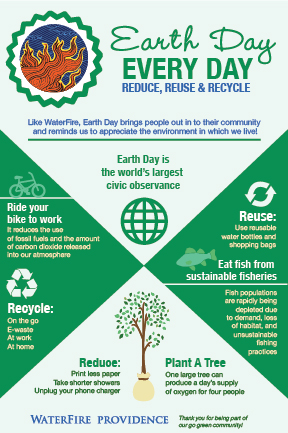 Earth Day EVERY DAY Graphic